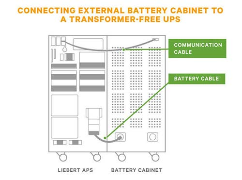 Vertiv Liebert APS UPS | SmartPowerWorks com