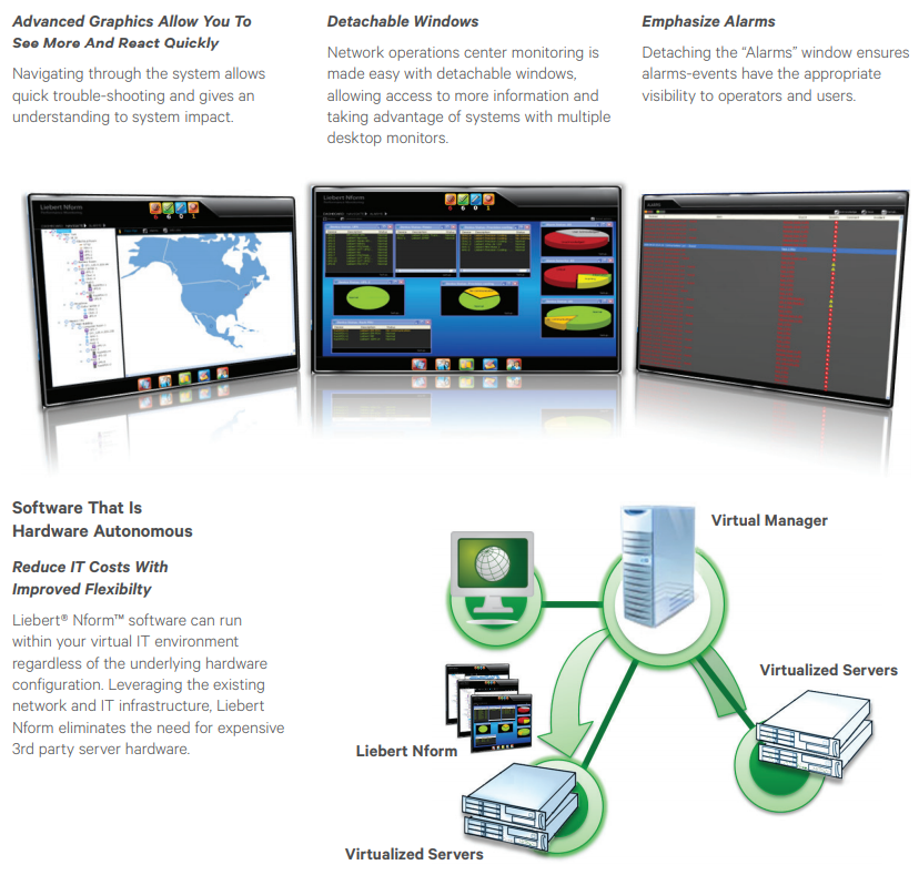 Critical Infrastructure Management Made Easy